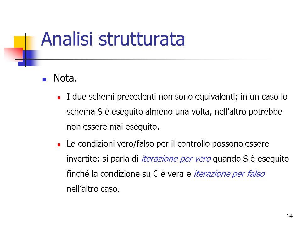 Analisi strutturata Nota.