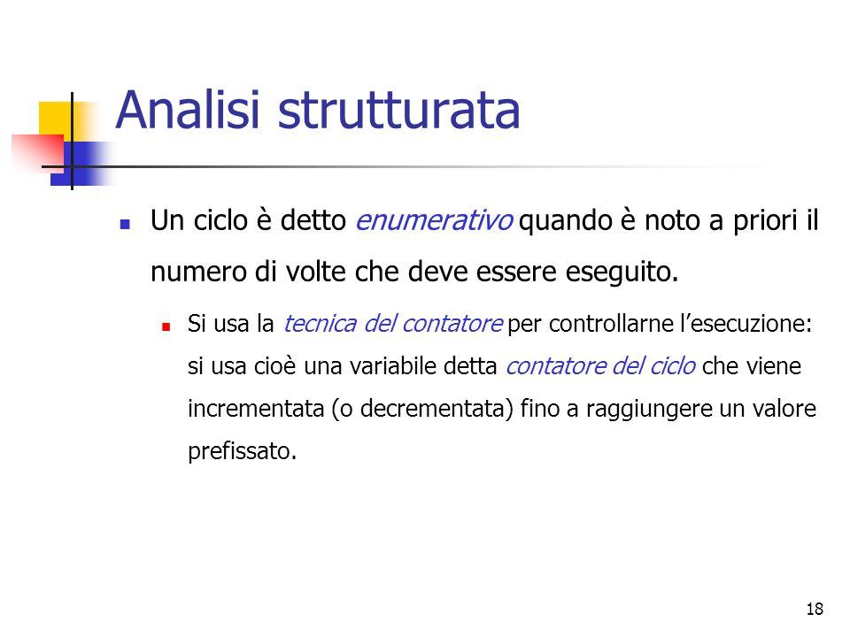 Analisi strutturata Un ciclo è detto enumerativo quando è noto a priori il numero di volte che deve essere eseguito.