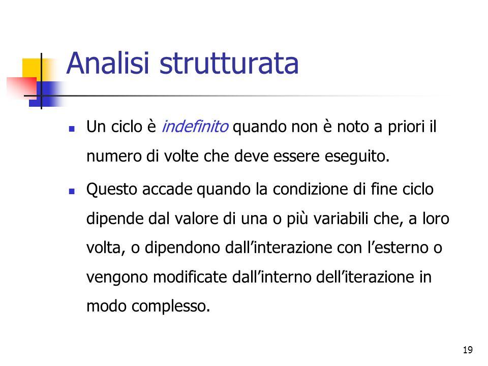 Analisi strutturata Un ciclo è indefinito quando non è noto a priori il numero di volte che deve essere eseguito.