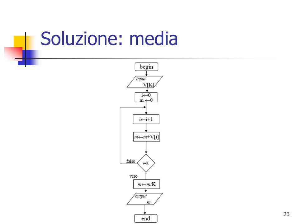 Soluzione: media