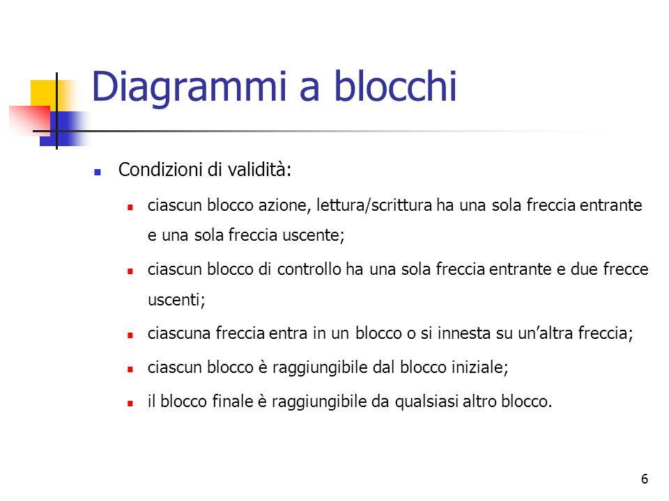 Diagrammi a blocchi Condizioni di validità: