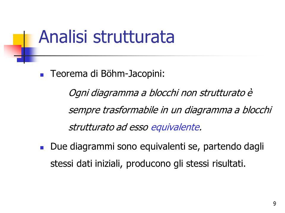 Analisi strutturata Teorema di Böhm-Jacopini: