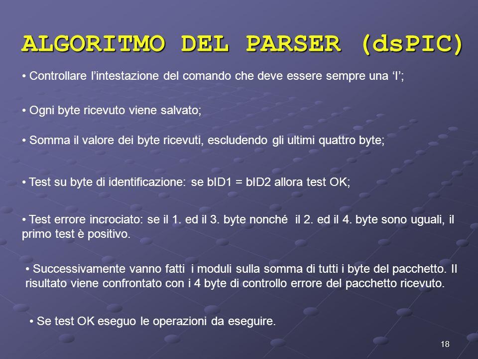 ALGORITMO DEL PARSER (dsPIC)