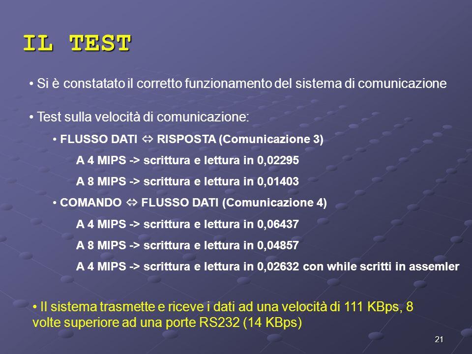 IL TEST Si è constatato il corretto funzionamento del sistema di comunicazione. Test sulla velocità di comunicazione: