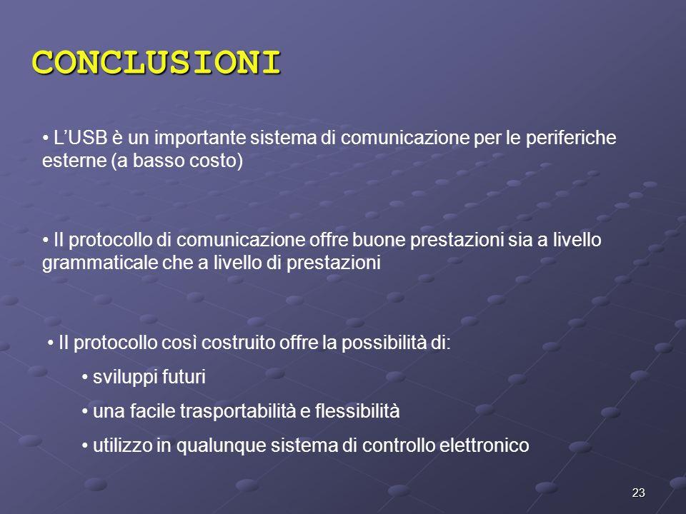 CONCLUSIONI L'USB è un importante sistema di comunicazione per le periferiche esterne (a basso costo)