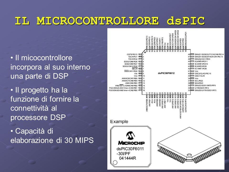 IL MICROCONTROLLORE dsPIC