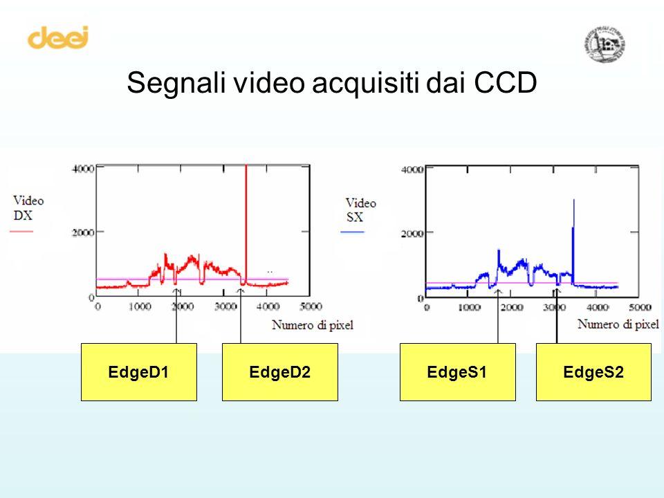 Segnali video acquisiti dai CCD
