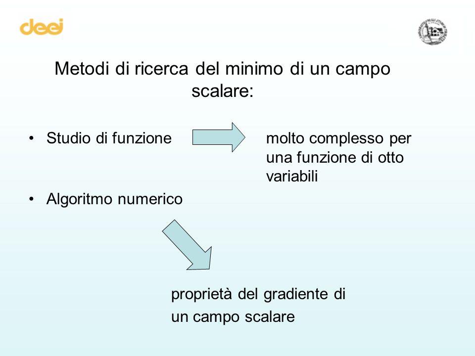Metodi di ricerca del minimo di un campo scalare: