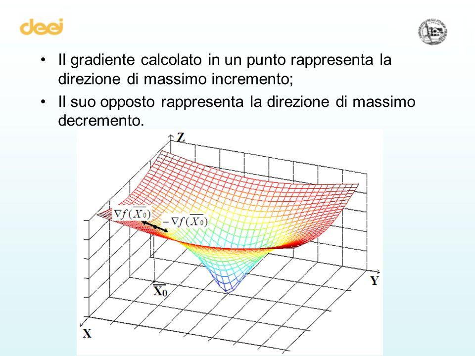 Il gradiente calcolato in un punto rappresenta la direzione di massimo incremento;