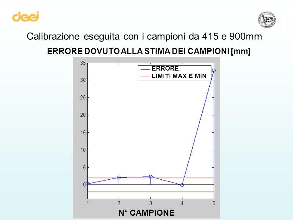Calibrazione eseguita con i campioni da 415 e 900mm