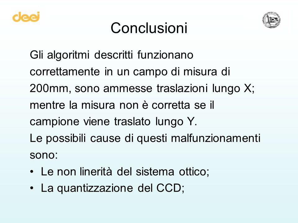 Conclusioni Gli algoritmi descritti funzionano