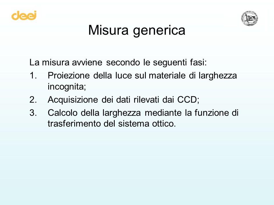 Misura generica La misura avviene secondo le seguenti fasi: