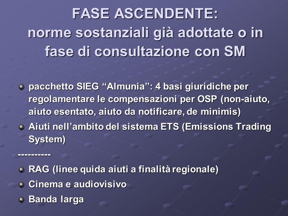 FASE ASCENDENTE: norme sostanziali già adottate o in fase di consultazione con SM
