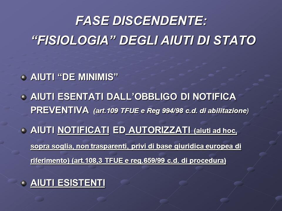 FASE DISCENDENTE: FISIOLOGIA DEGLI AIUTI DI STATO