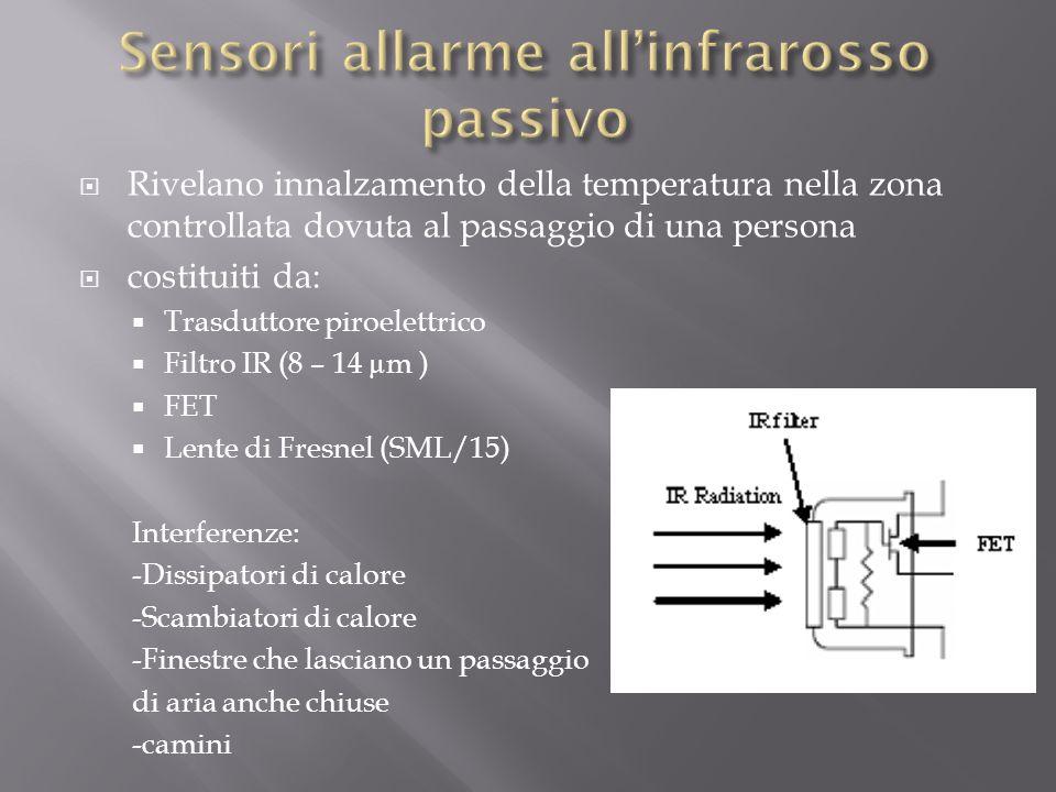 Sensori allarme all'infrarosso passivo