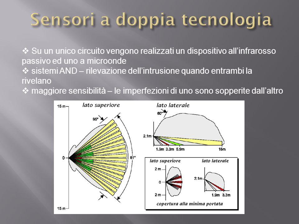 Sensori a doppia tecnologia