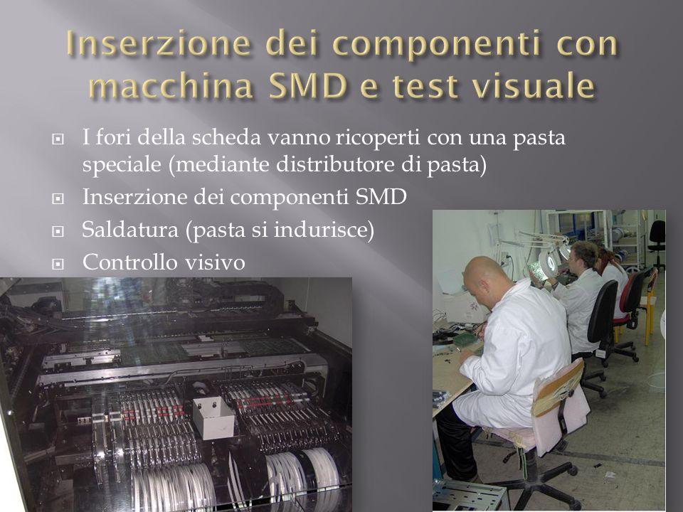 Inserzione dei componenti con macchina SMD e test visuale
