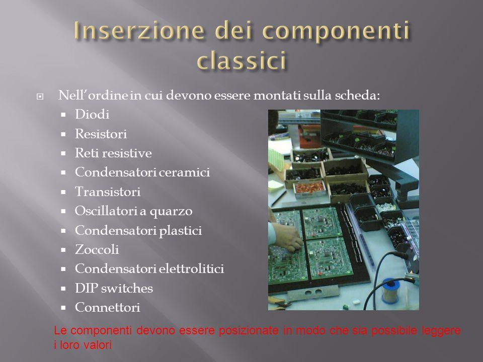 Inserzione dei componenti classici