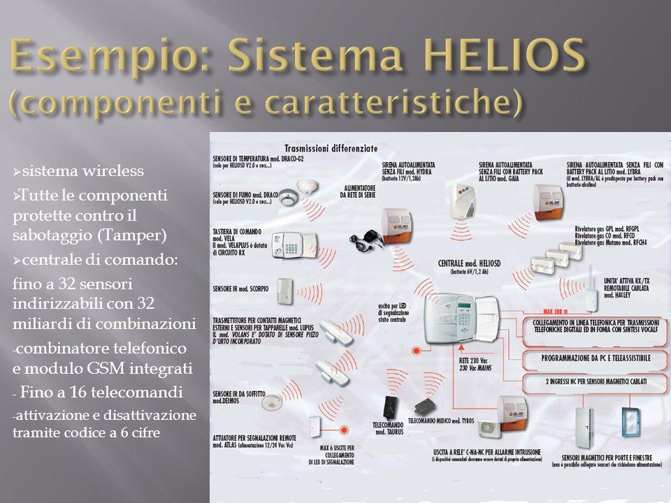 Esempio: Sistema HELIOS (componenti e caratteristiche)