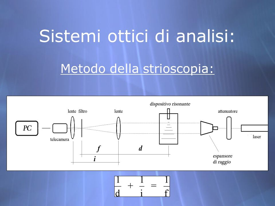 Sistemi ottici di analisi: