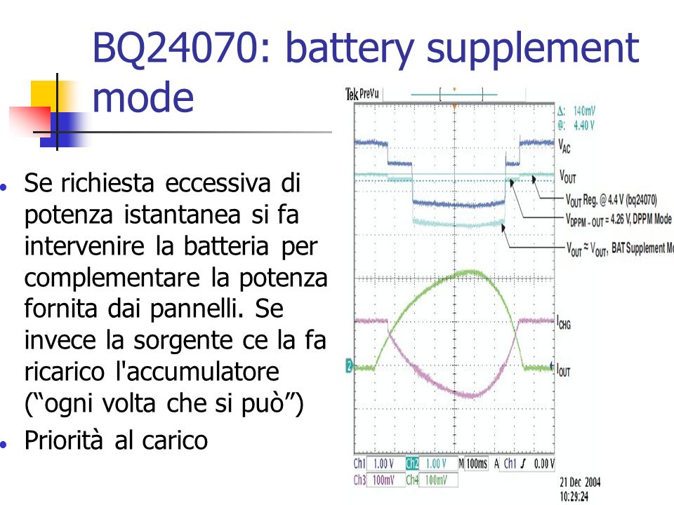 BQ24070: battery supplement mode
