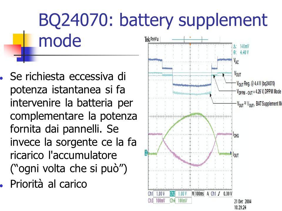 BQ24070: battery supplement mode