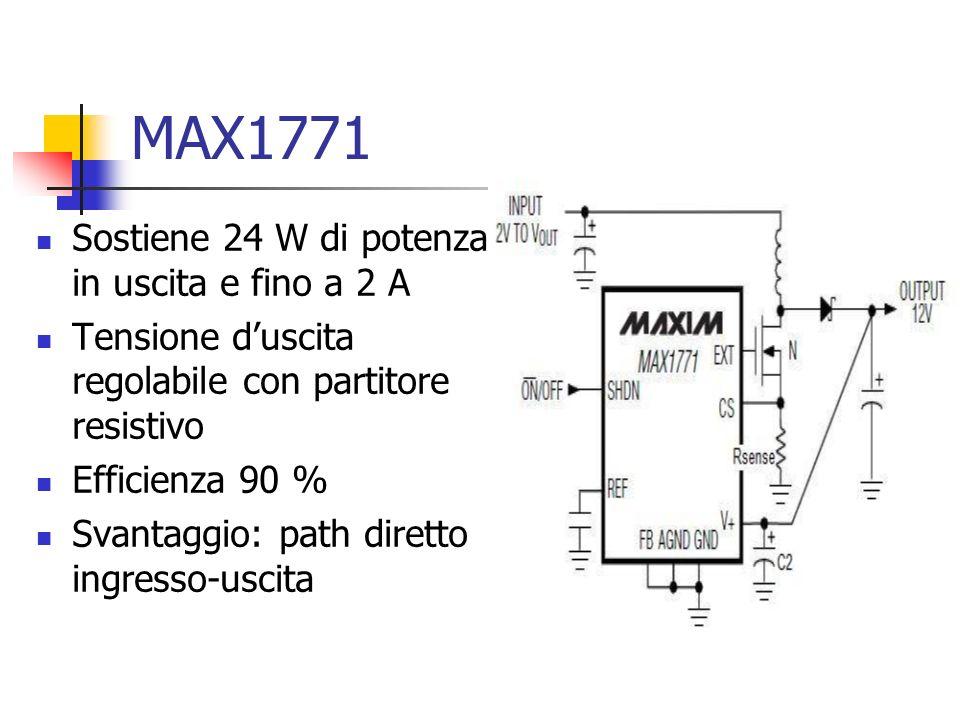 MAX1771 Sostiene 24 W di potenza in uscita e fino a 2 A