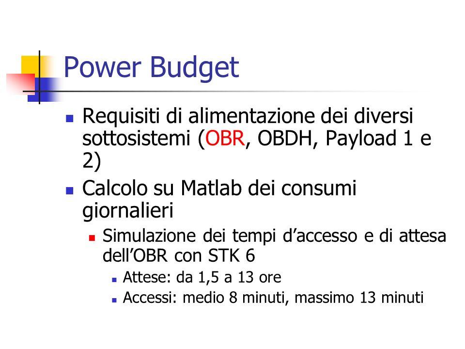 Power Budget Requisiti di alimentazione dei diversi sottosistemi (OBR, OBDH, Payload 1 e 2) Calcolo su Matlab dei consumi giornalieri.