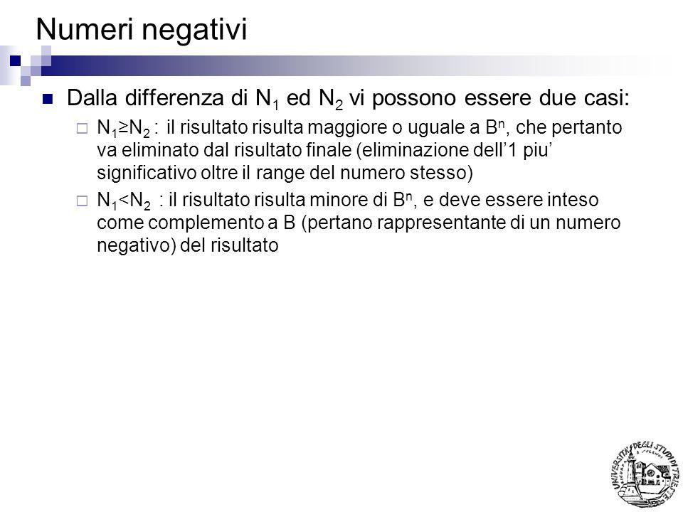 Numeri negativi Dalla differenza di N1 ed N2 vi possono essere due casi: