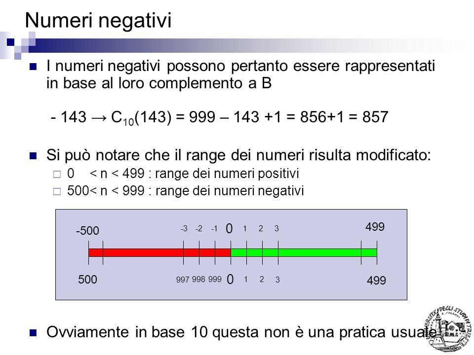 Numeri negativi