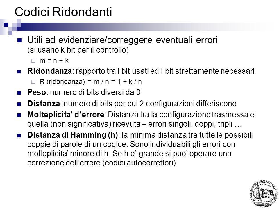 Codici Ridondanti Utili ad evidenziare/correggere eventuali errori (si usano k bit per il controllo)