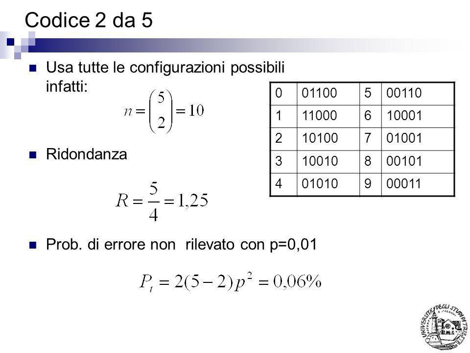 Codice 2 da 5 Usa tutte le configurazioni possibili infatti:
