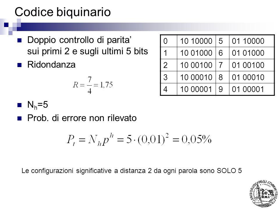 Codice biquinario Doppio controllo di parita' sui primi 2 e sugli ultimi 5 bits. Ridondanza. Nh=5.