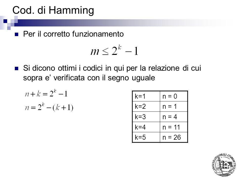 Cod. di Hamming Per il corretto funzionamento