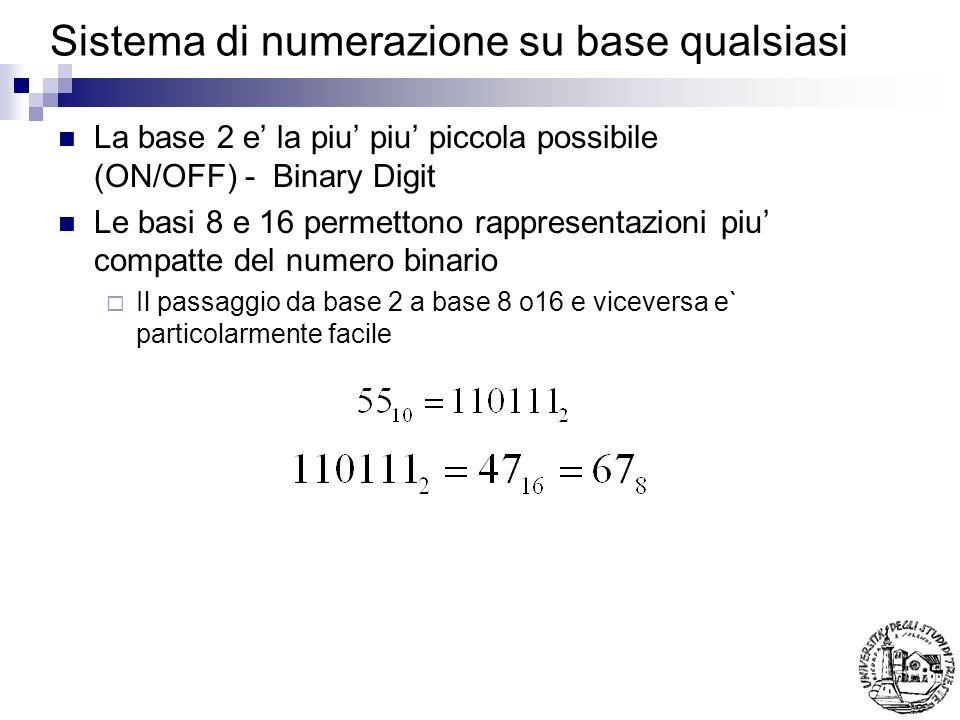Sistema di numerazione su base qualsiasi
