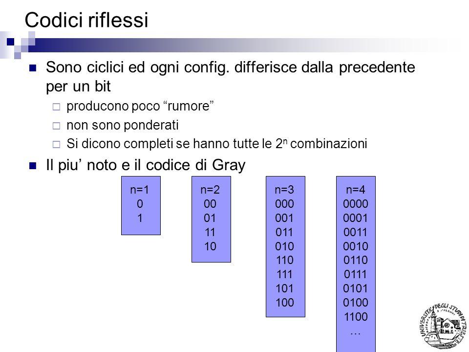 Codici riflessi Sono ciclici ed ogni config. differisce dalla precedente per un bit. producono poco rumore