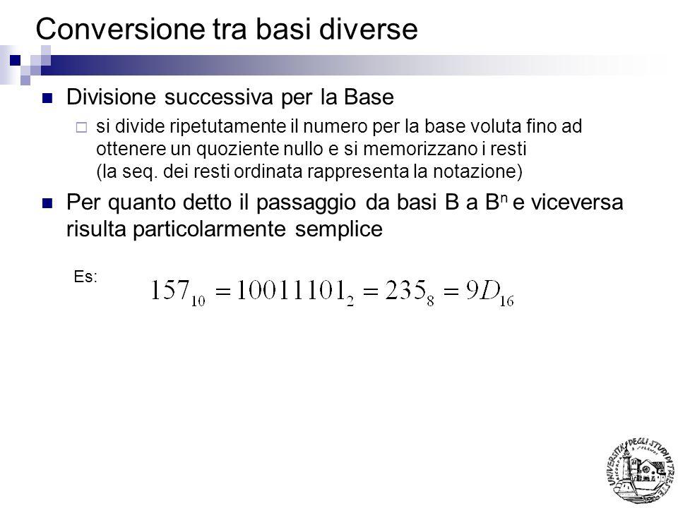 Conversione tra basi diverse