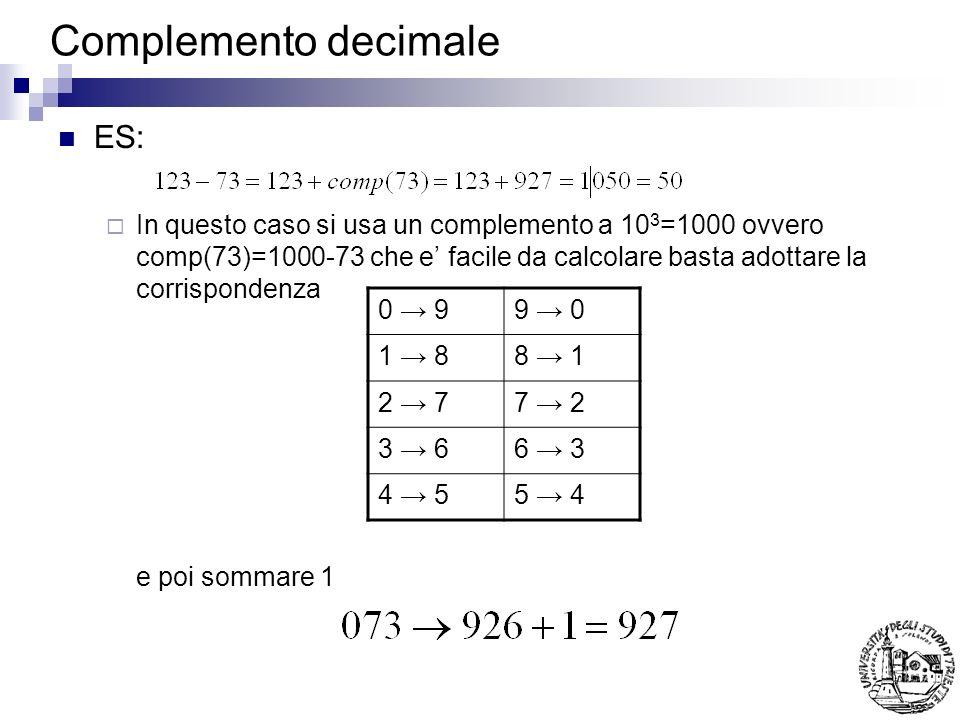 Complemento decimale ES: