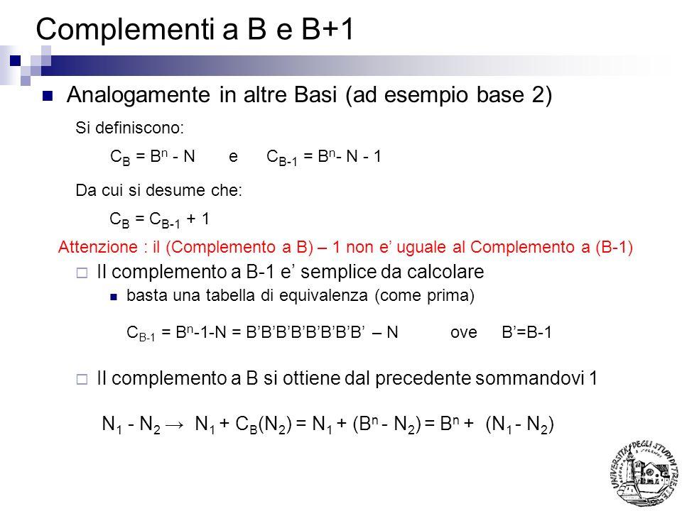Complementi a B e B+1 Analogamente in altre Basi (ad esempio base 2)