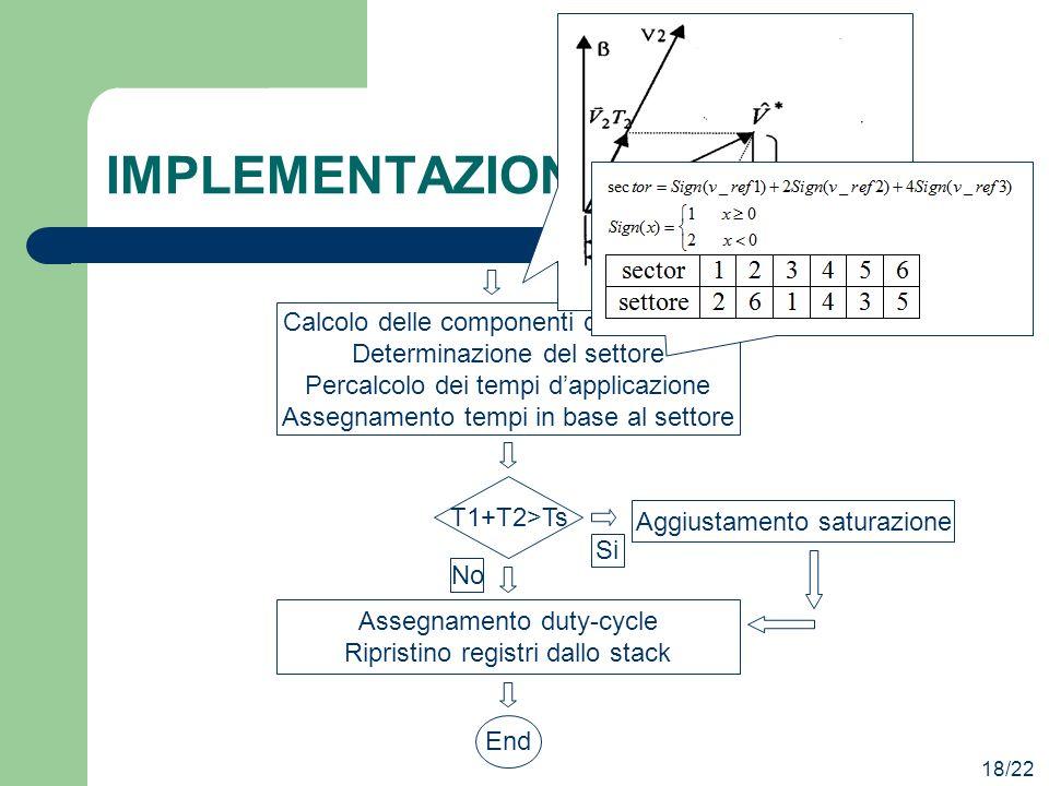 IMPLEMENTAZIONE Calcolo delle componenti di riferimento