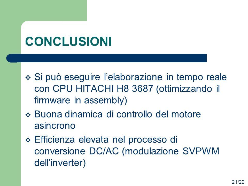 CONCLUSIONI Si può eseguire l'elaborazione in tempo reale con CPU HITACHI H8 3687 (ottimizzando il firmware in assembly)