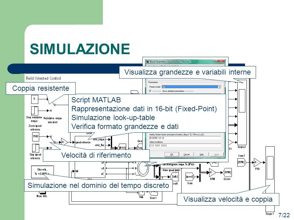 SIMULAZIONE Visualizza grandezze e variabili interne Coppia resistente