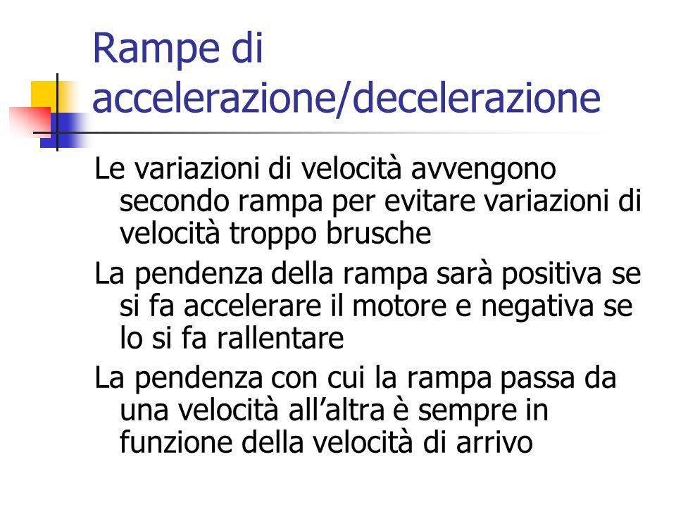 Rampe di accelerazione/decelerazione