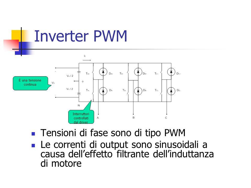 Inverter PWM Tensioni di fase sono di tipo PWM