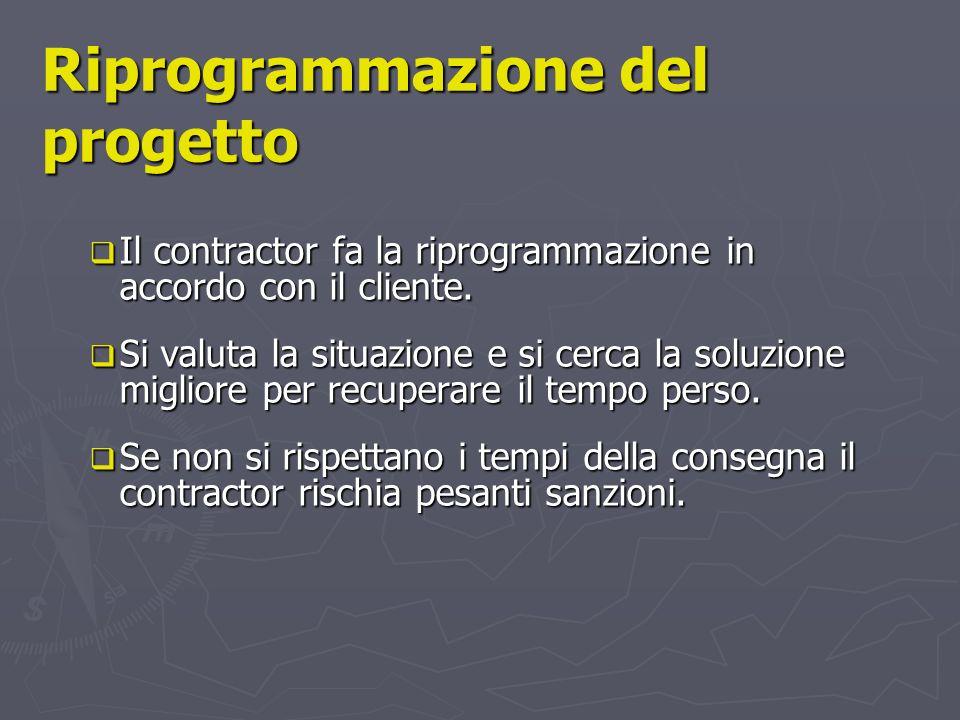 Riprogrammazione del progetto
