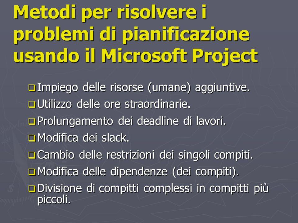 Metodi per risolvere i problemi di pianificazione usando il Microsoft Project