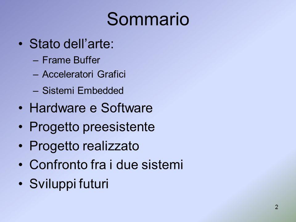 Sommario Stato dell'arte: Hardware e Software Progetto preesistente