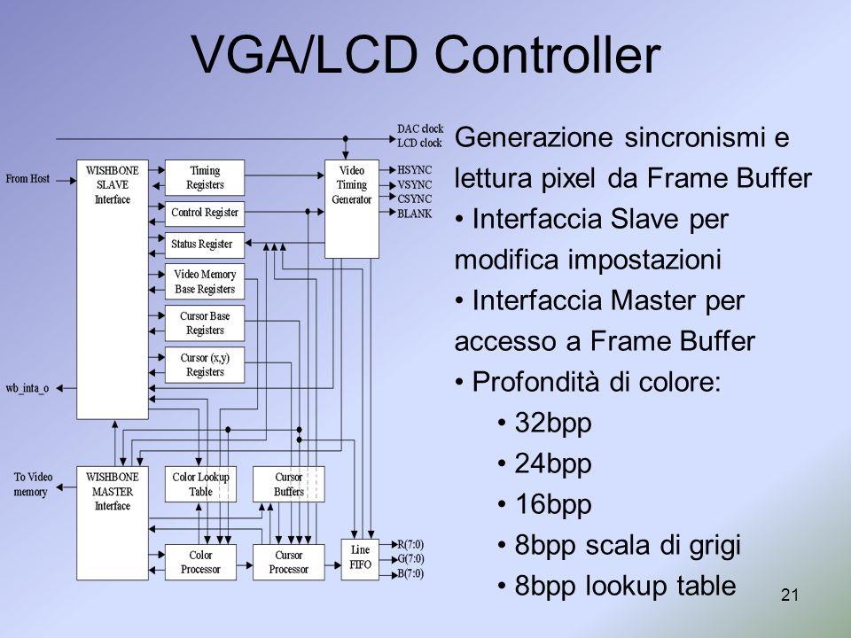 VGA/LCD Controller Generazione sincronismi e lettura pixel da Frame Buffer. Interfaccia Slave per modifica impostazioni.