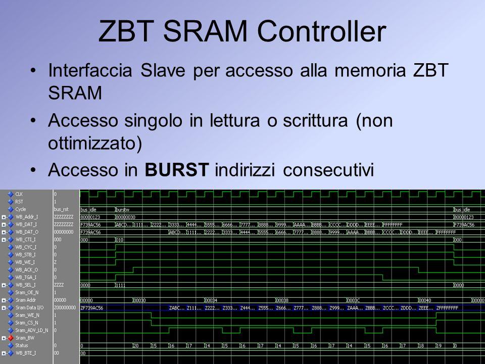 ZBT SRAM Controller Interfaccia Slave per accesso alla memoria ZBT SRAM. Accesso singolo in lettura o scrittura (non ottimizzato)