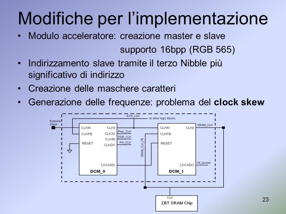 Modifiche per l'implementazione